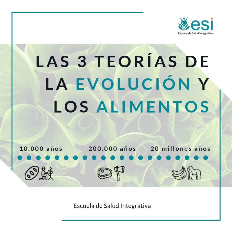 LAS 3 TEORÍAS DE LA EVOLUCIÓN Y LOS ALIMENTOS